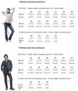 Японские джинсы: обзор лучших брендов
